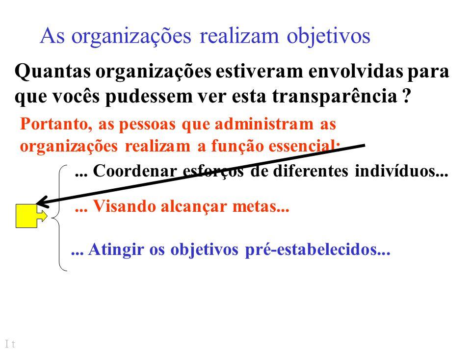 As organizações realizam objetivos