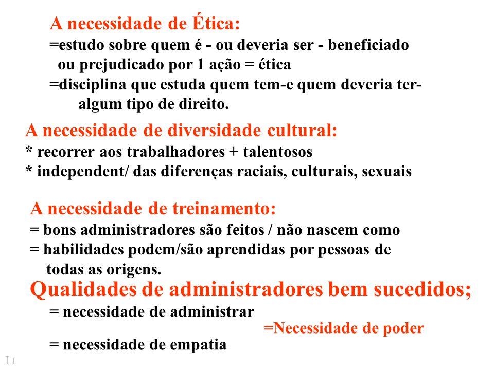 Qualidades de administradores bem sucedidos;