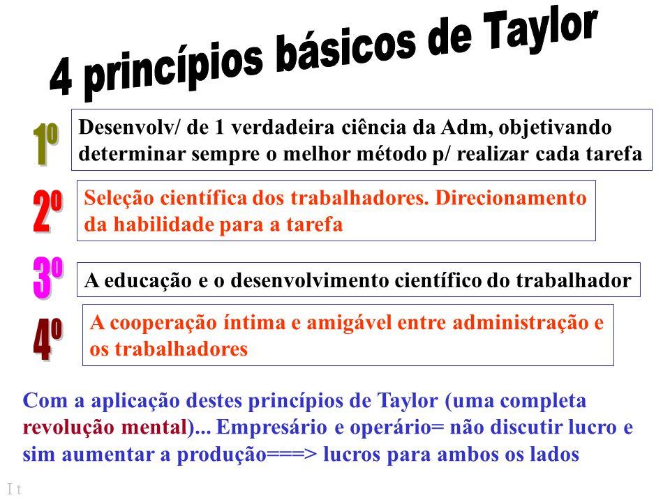 4 princípios básicos de Taylor