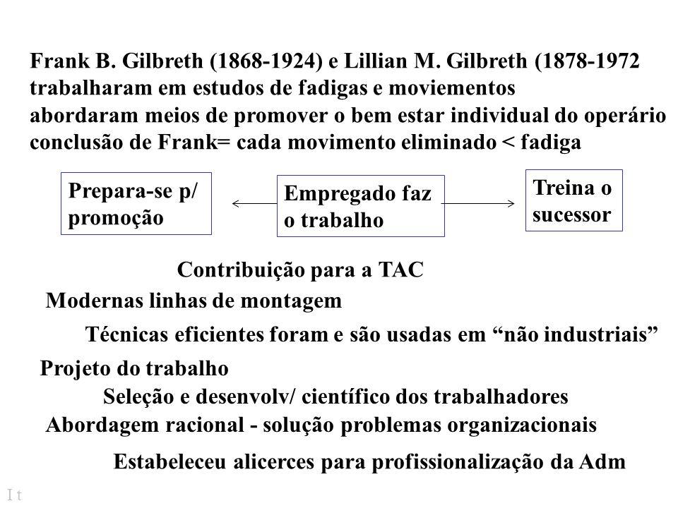 Frank B. Gilbreth (1868-1924) e Lillian M. Gilbreth (1878-1972