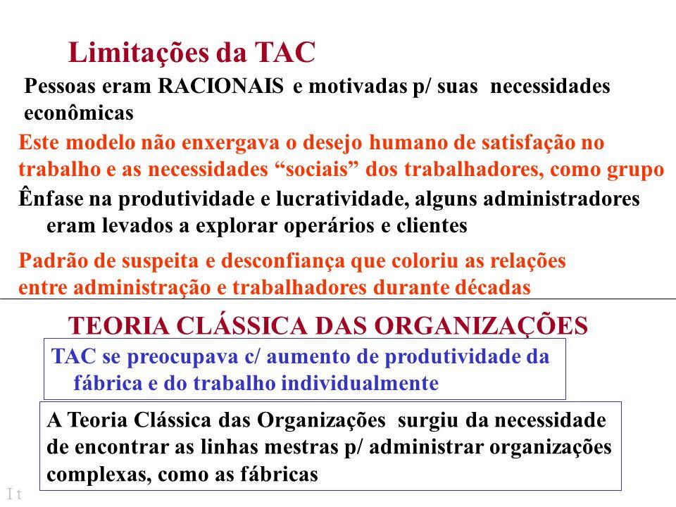 Limitações da TAC TEORIA CLÁSSICA DAS ORGANIZAÇÕES
