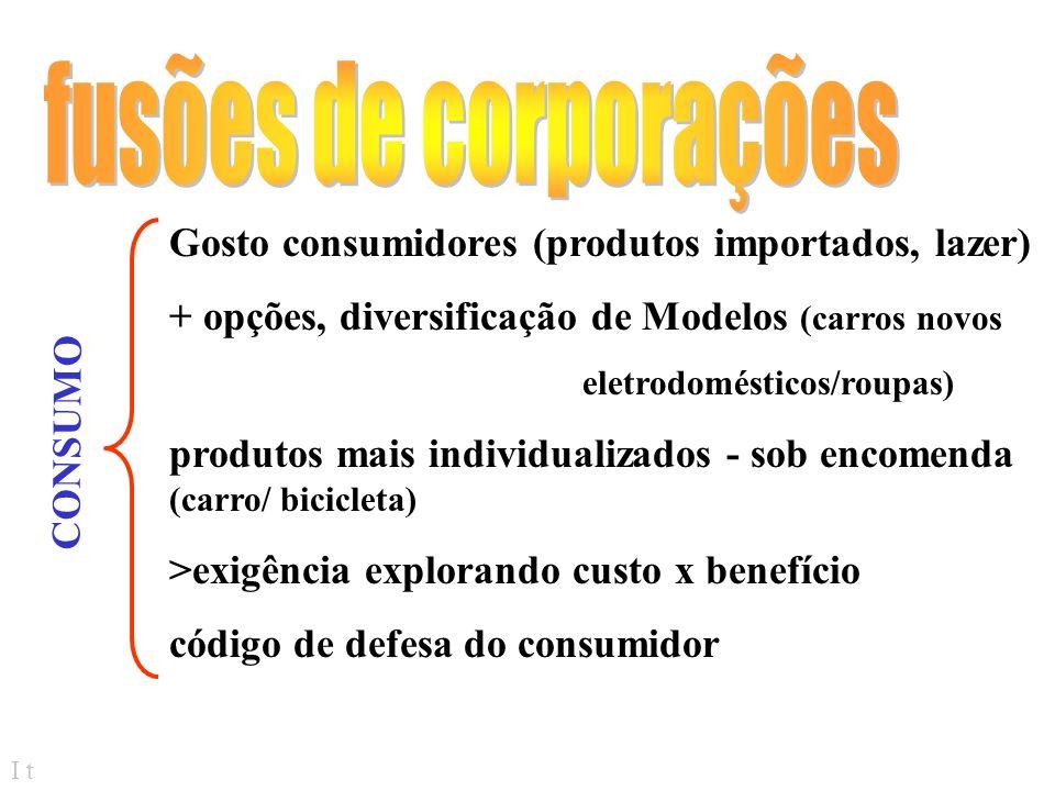 fusões de corporações Gosto consumidores (produtos importados, lazer)
