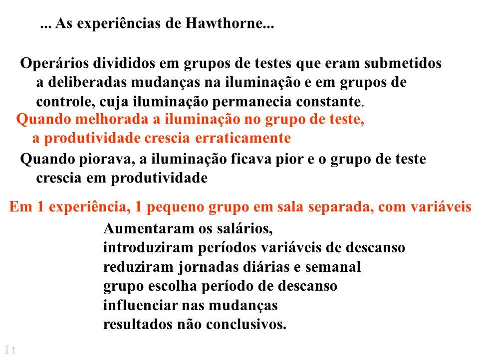 ... As experiências de Hawthorne...