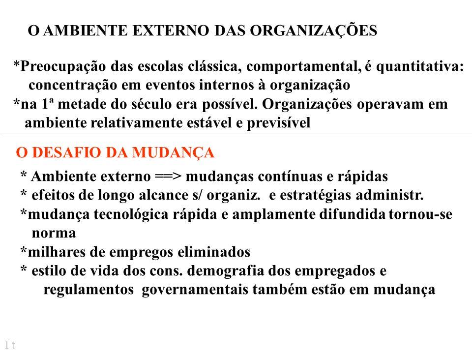O AMBIENTE EXTERNO DAS ORGANIZAÇÕES