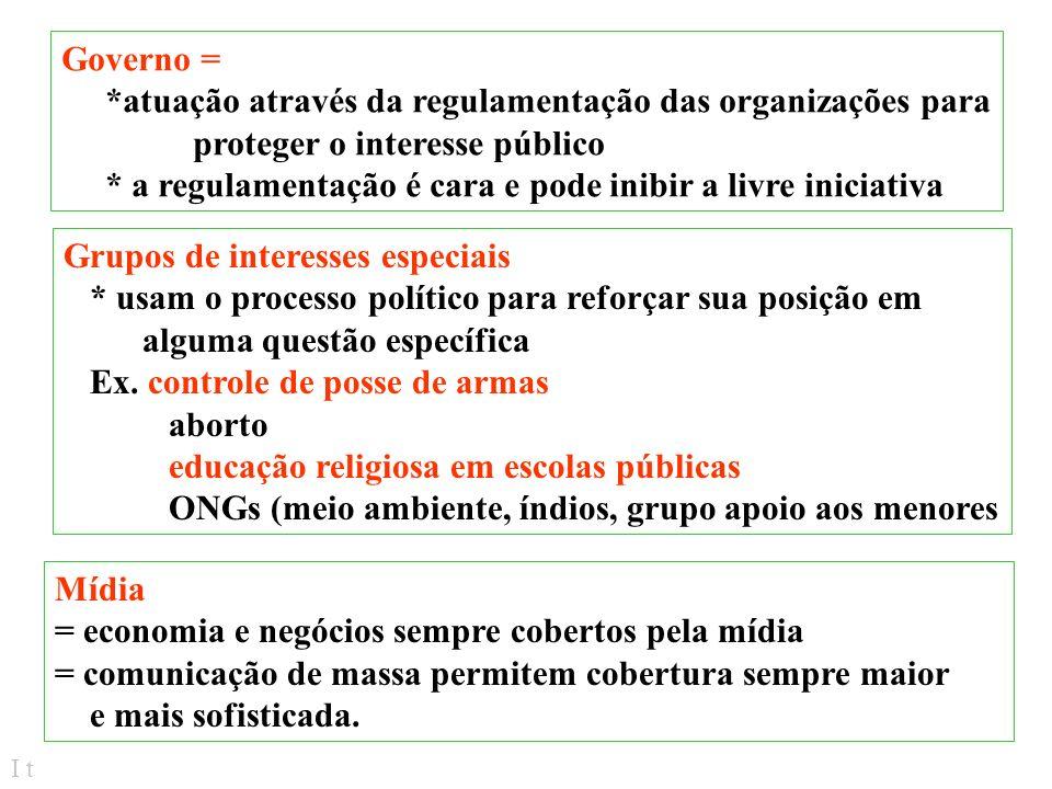 Governo = *atuação através da regulamentação das organizações para. proteger o interesse público.