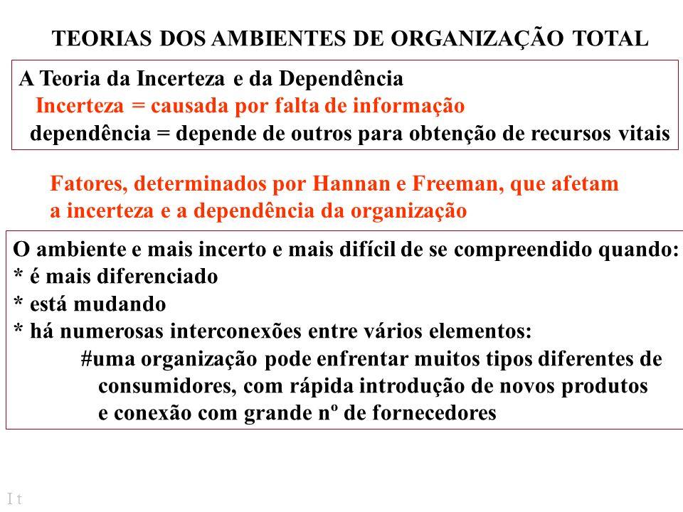 TEORIAS DOS AMBIENTES DE ORGANIZAÇÃO TOTAL