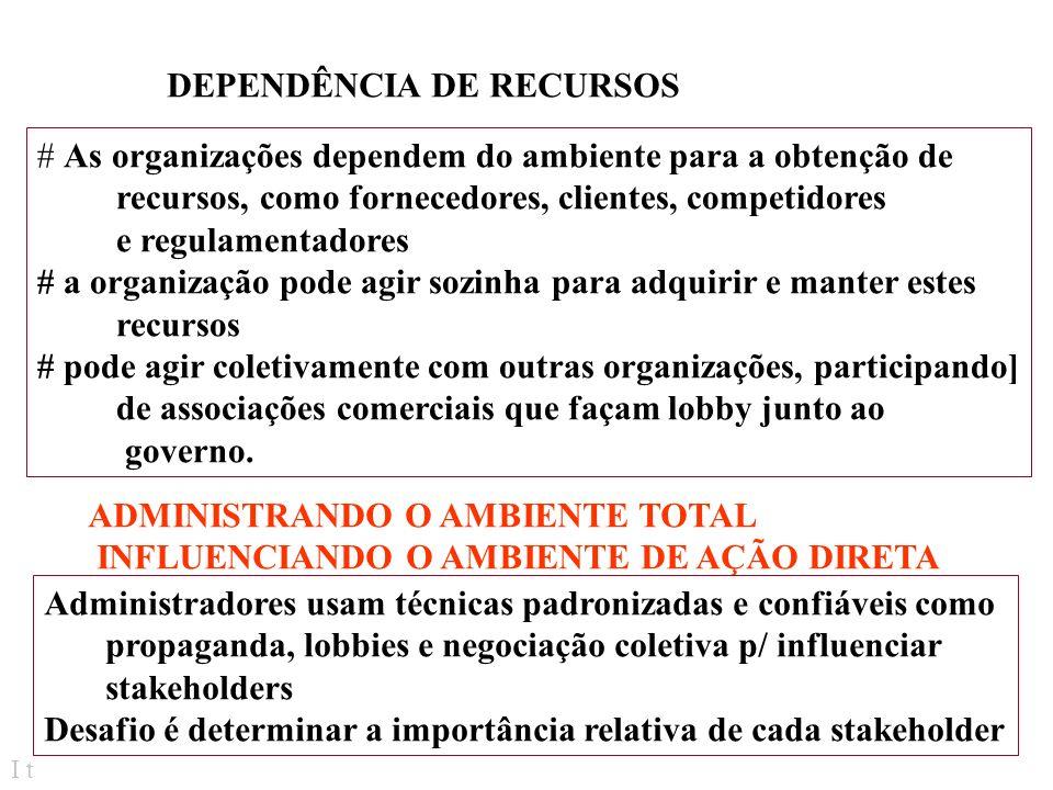 DEPENDÊNCIA DE RECURSOS