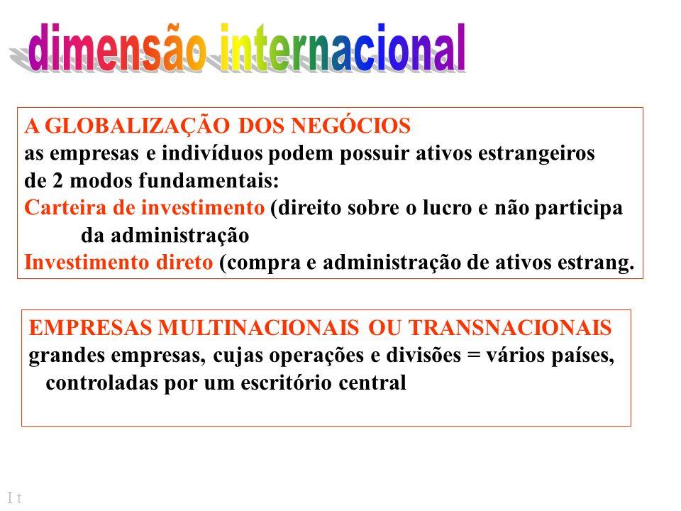 dimensão internacional