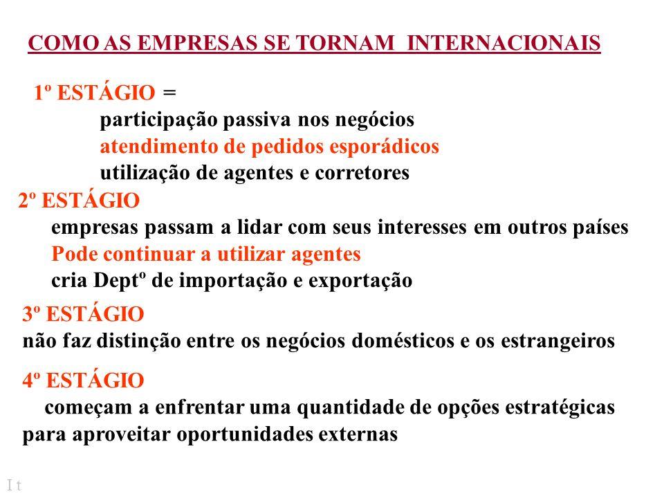 COMO AS EMPRESAS SE TORNAM INTERNACIONAIS