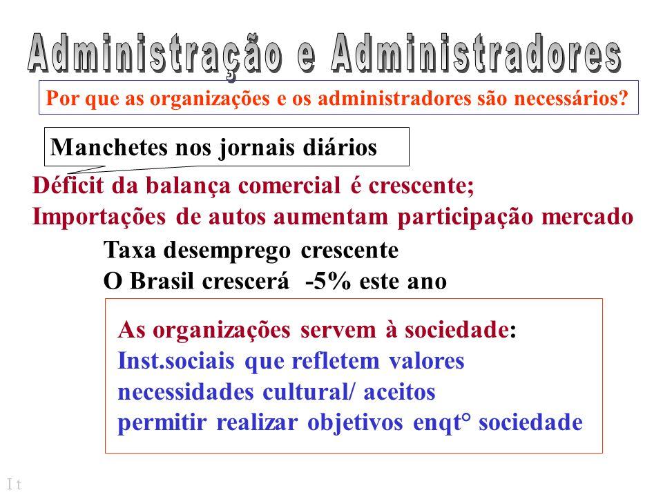 Administração e Administradores