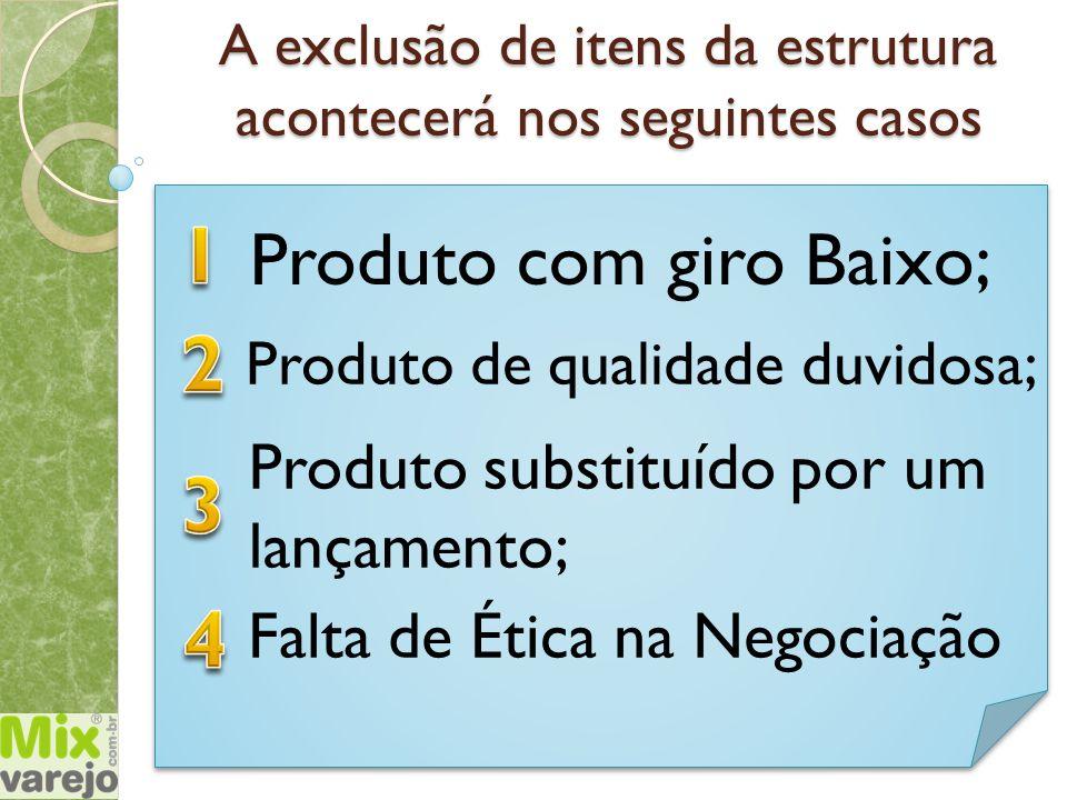 A exclusão de itens da estrutura acontecerá nos seguintes casos