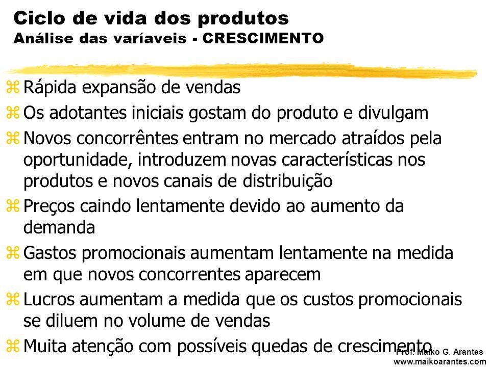 Ciclo de vida dos produtos Análise das varíaveis - CRESCIMENTO