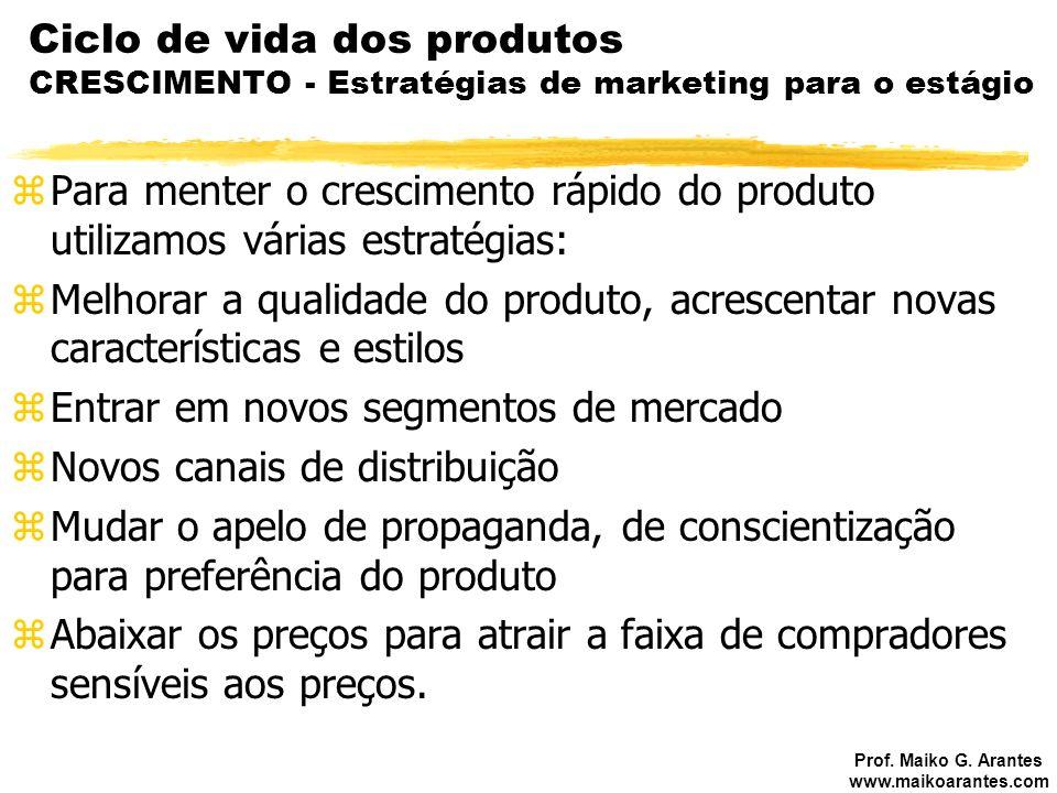 Ciclo de vida dos produtos CRESCIMENTO - Estratégias de marketing para o estágio