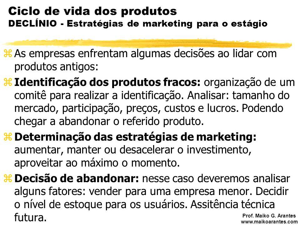 Ciclo de vida dos produtos DECLÍNIO - Estratégias de marketing para o estágio