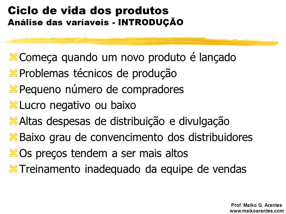 Ciclo de vida dos produtos Análise das varíaveis - INTRODUÇÃO