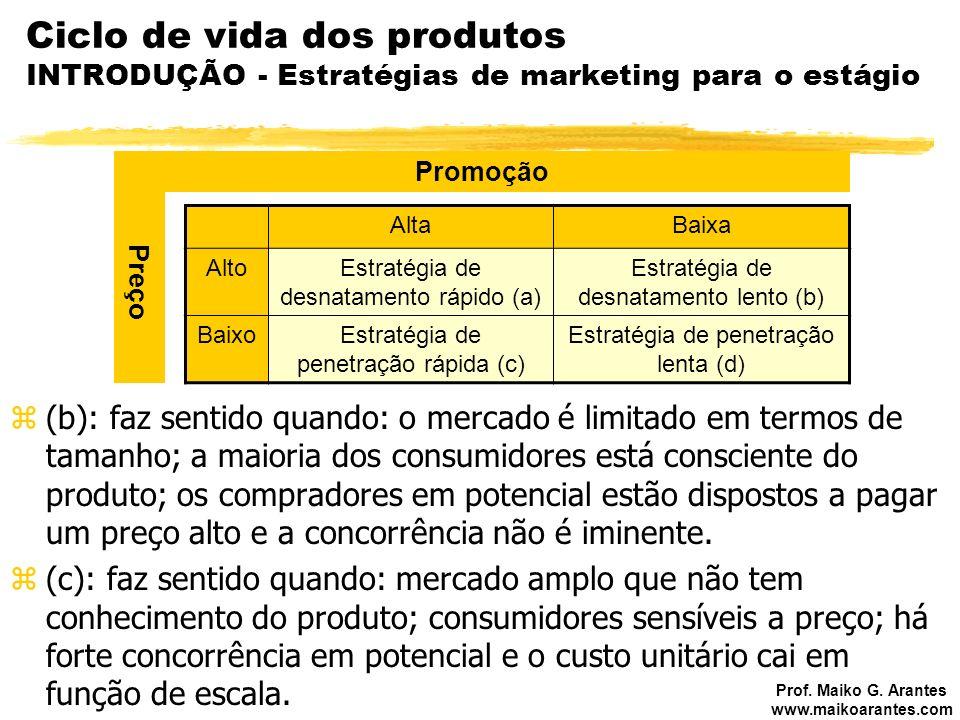 Ciclo de vida dos produtos INTRODUÇÃO - Estratégias de marketing para o estágio