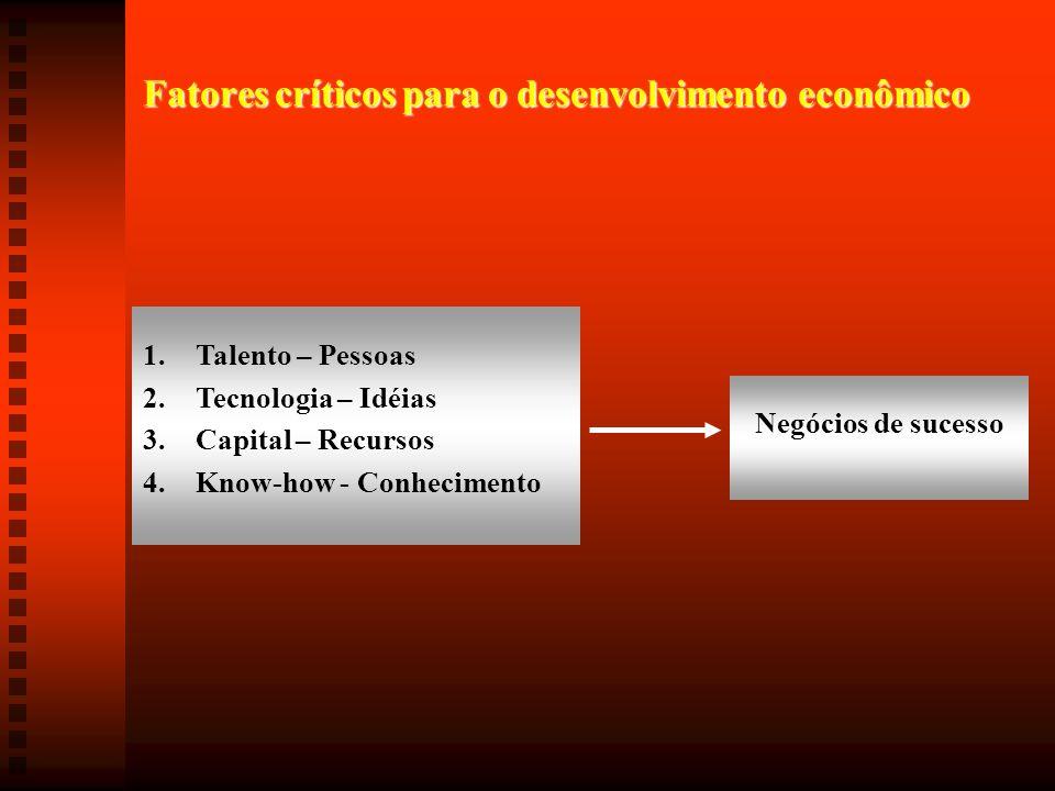 Fatores críticos para o desenvolvimento econômico