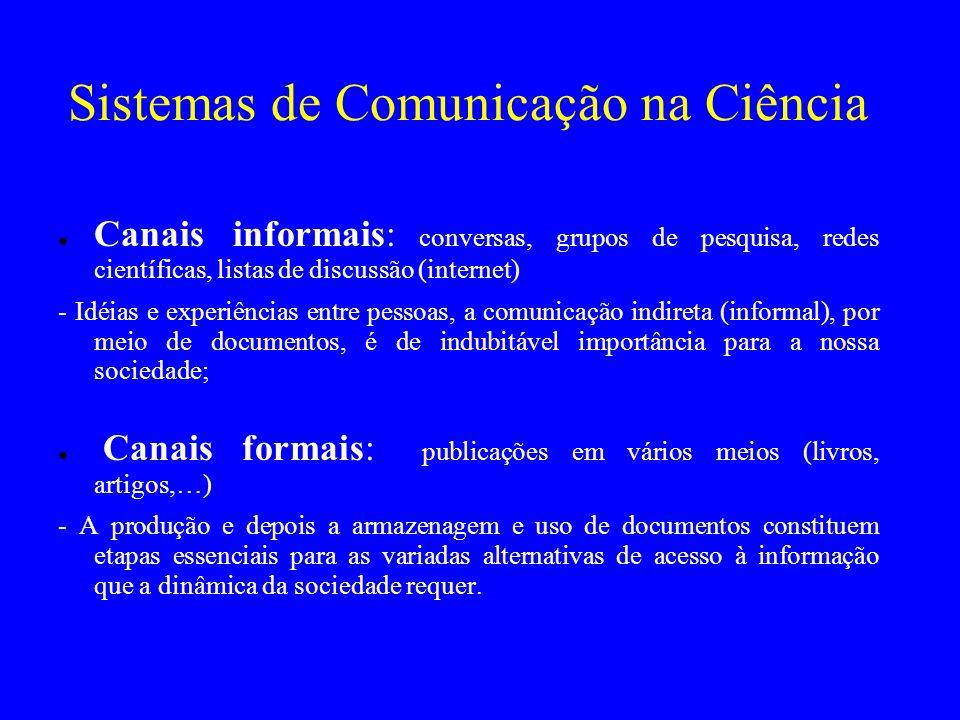 Sistemas de Comunicação na Ciência