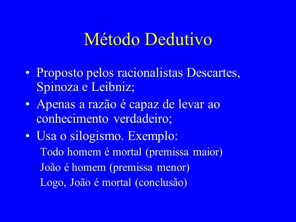 Método DedutivoProposto pelos racionalistas Descartes, Spinoza e Leibniz; Apenas a razão é capaz de levar ao conhecimento verdadeiro;