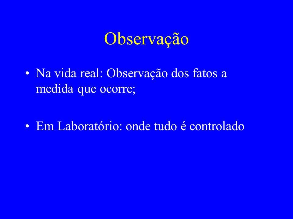 Observação Na vida real: Observação dos fatos a medida que ocorre;