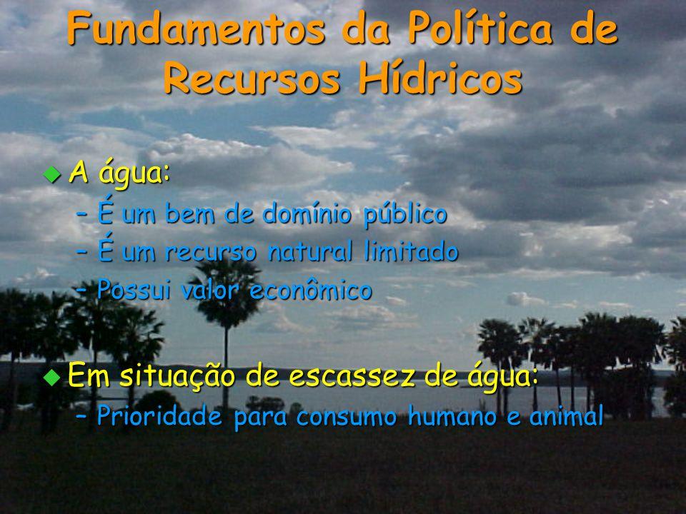 Fundamentos da Política de Recursos Hídricos