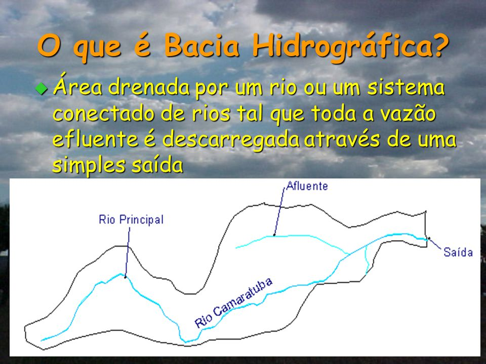 O que é Bacia Hidrográfica