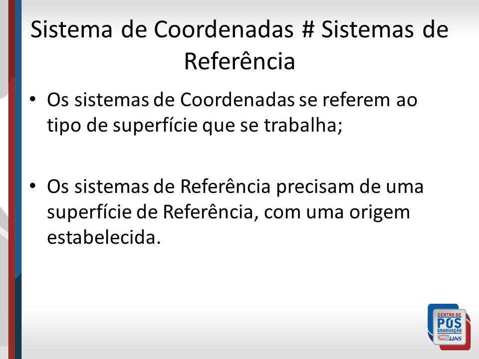 Sistema de Coordenadas # Sistemas de Referência