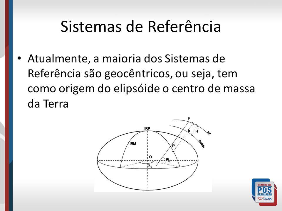 Sistemas de Referência