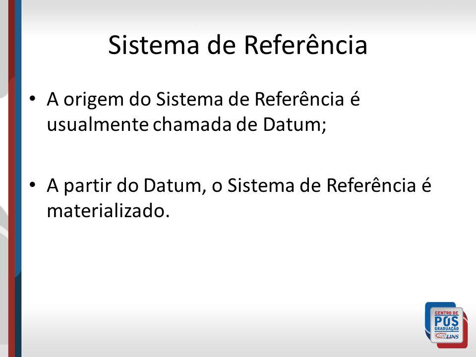 Sistema de Referência A origem do Sistema de Referência é usualmente chamada de Datum; A partir do Datum, o Sistema de Referência é materializado.