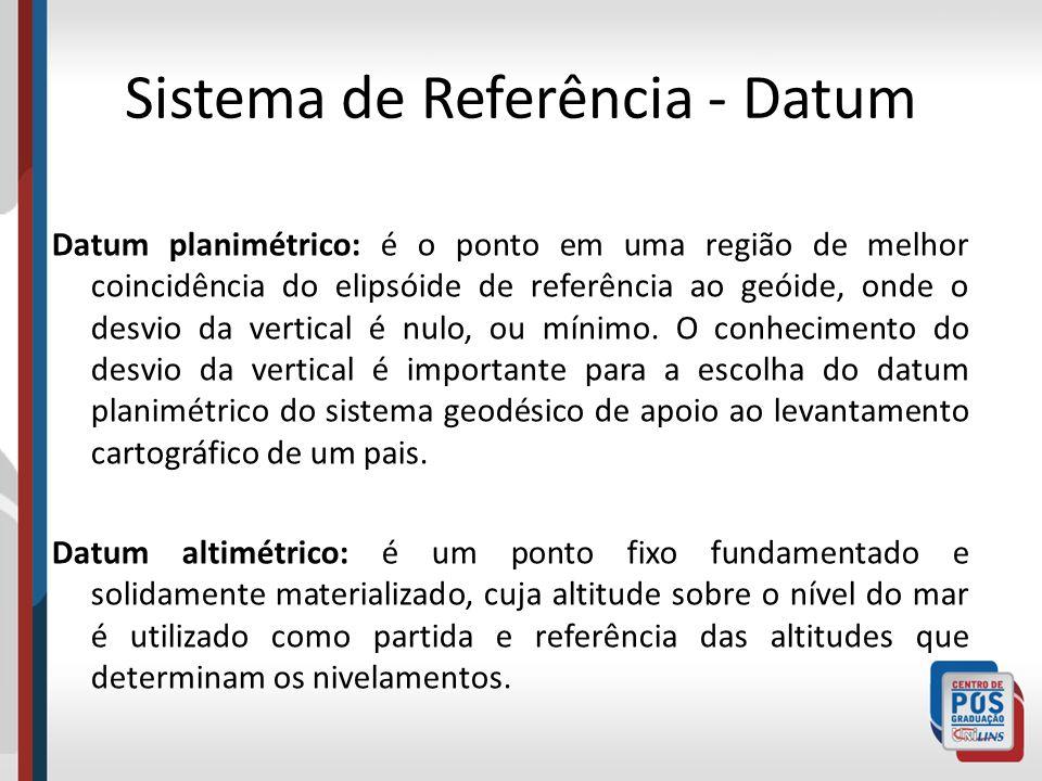 Sistema de Referência - Datum