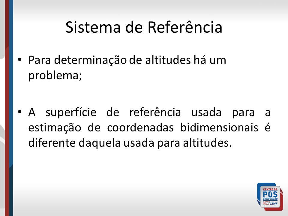 Sistema de Referência Para determinação de altitudes há um problema;