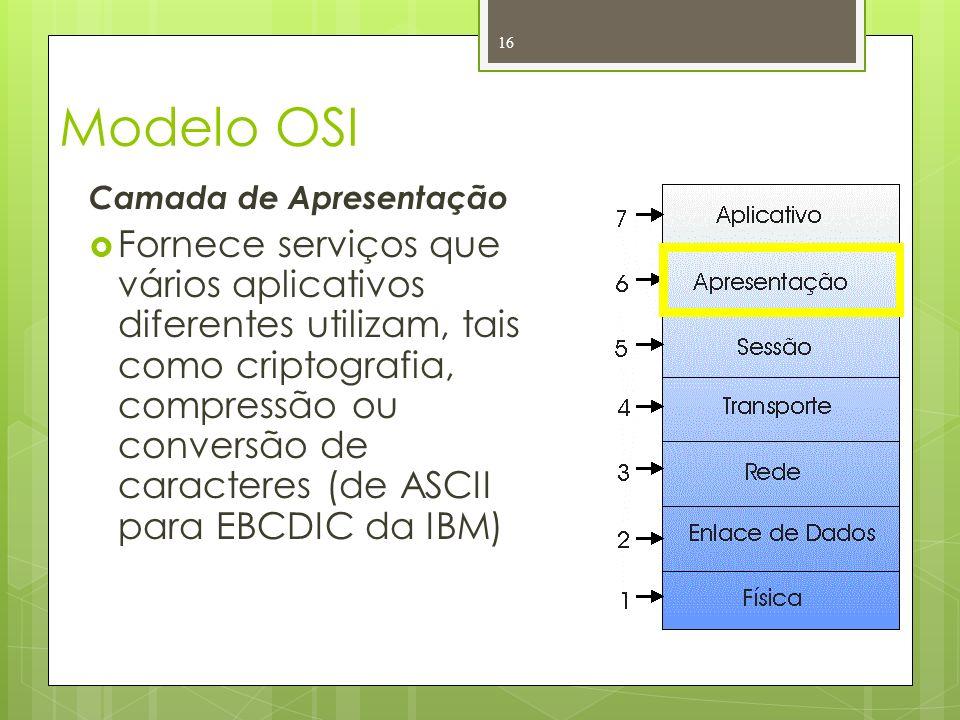 Modelo OSI Camada de Apresentação.