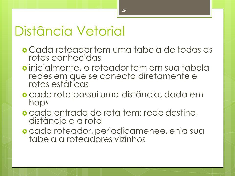 Distância Vetorial Cada roteador tem uma tabela de todas as rotas conhecidas.