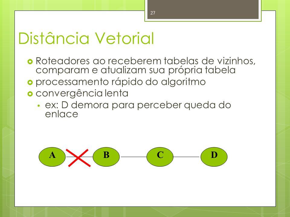 Distância Vetorial Roteadores ao receberem tabelas de vizinhos, comparam e atualizam sua própria tabela.
