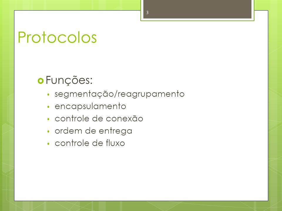 Protocolos Funções: segmentação/reagrupamento encapsulamento