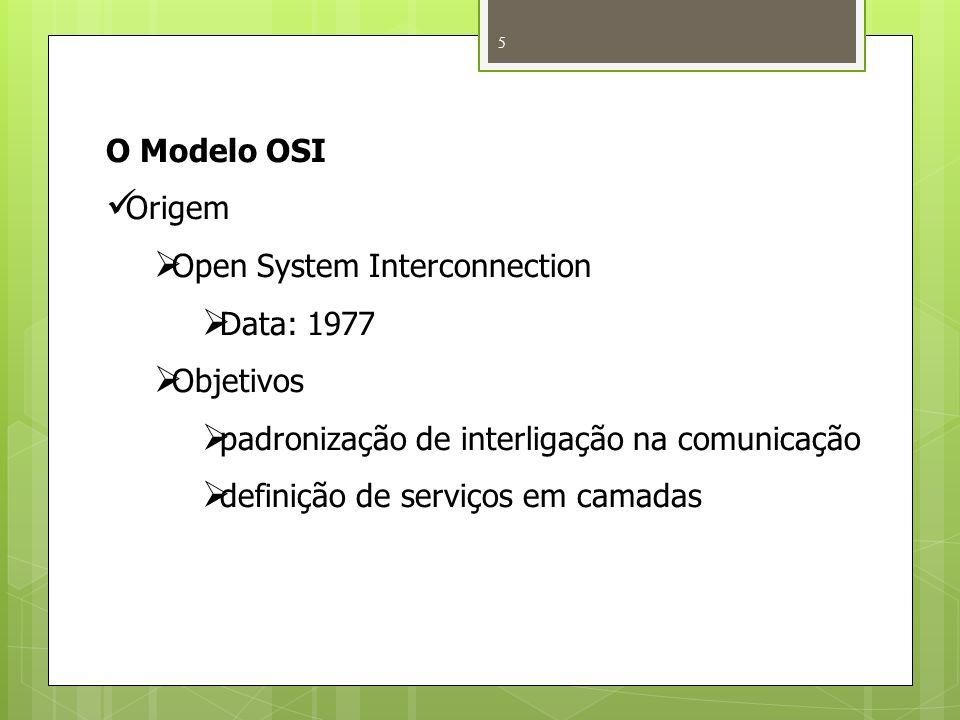 O Modelo OSI Origem. Open System Interconnection. Data: 1977. Objetivos. padronização de interligação na comunicação.