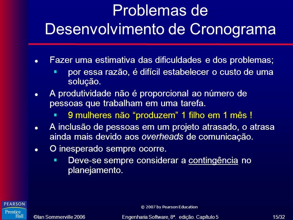 Problemas de Desenvolvimento de Cronograma