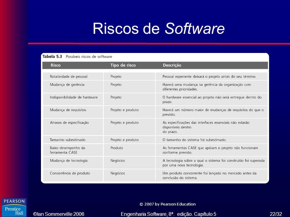 Riscos de Software