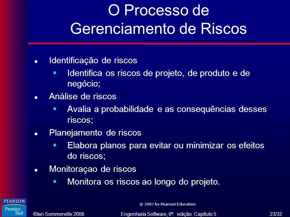 O Processo de Gerenciamento de Riscos