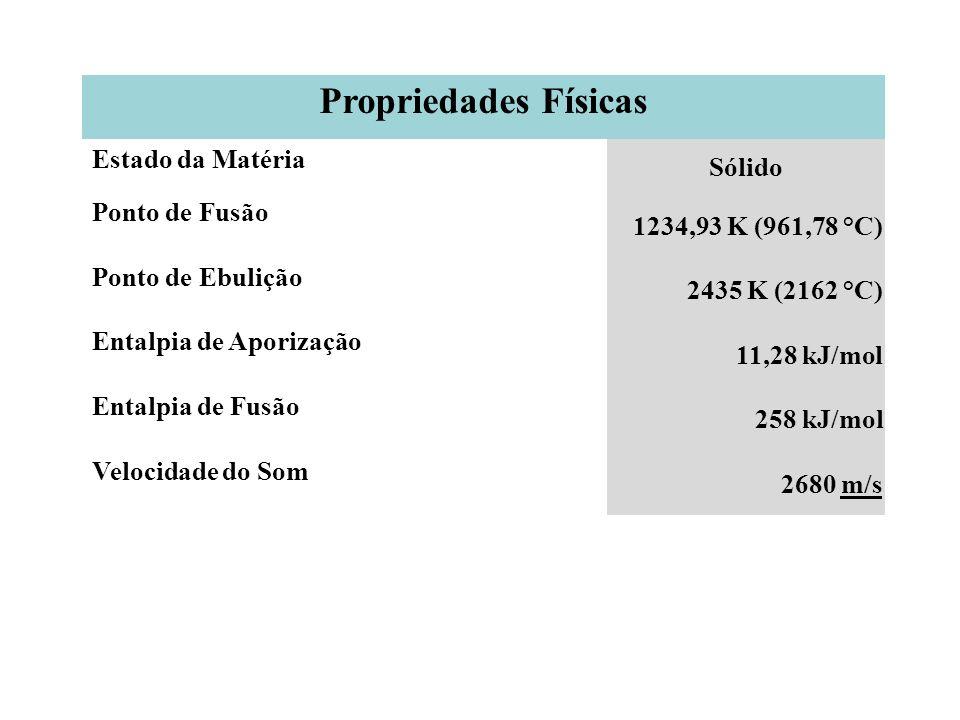 Propriedades Físicas Sólido Estado da Matéria 1234,93 K (961,78 °C)