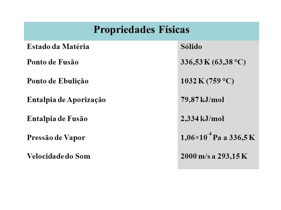 Propriedades Físicas Estado da Matéria Sólido Ponto de Fusão