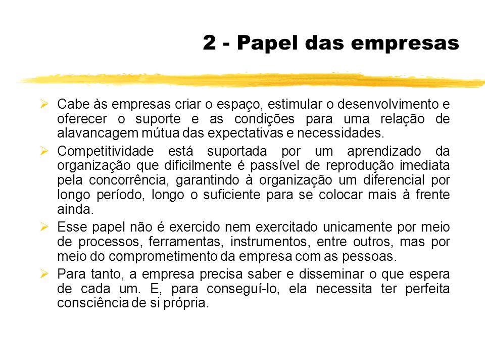 2 - Papel das empresas
