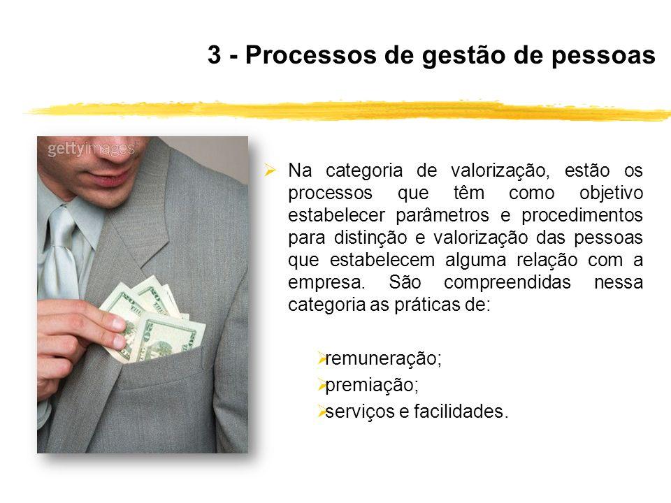3 - Processos de gestão de pessoas