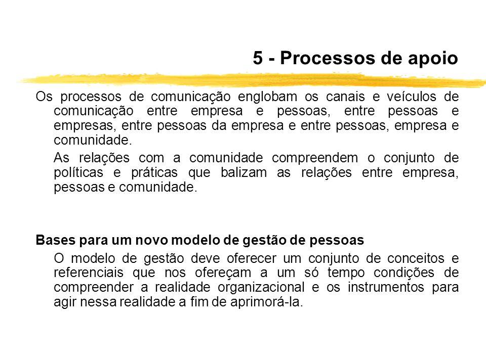 5 - Processos de apoio