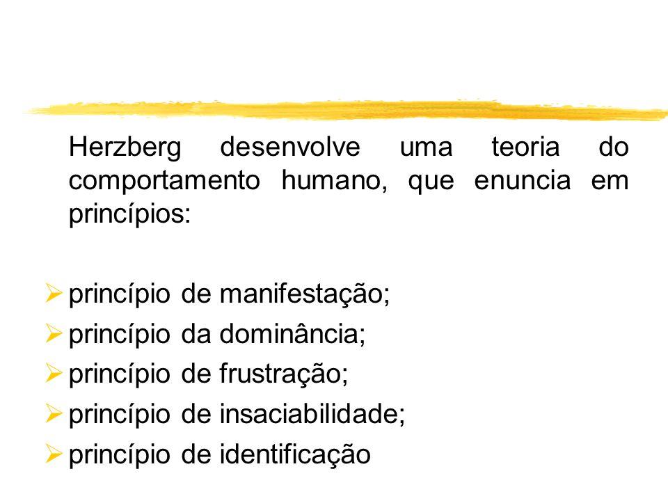 princípio de manifestação; princípio da dominância;