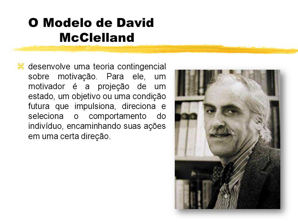 O Modelo de David McClelland