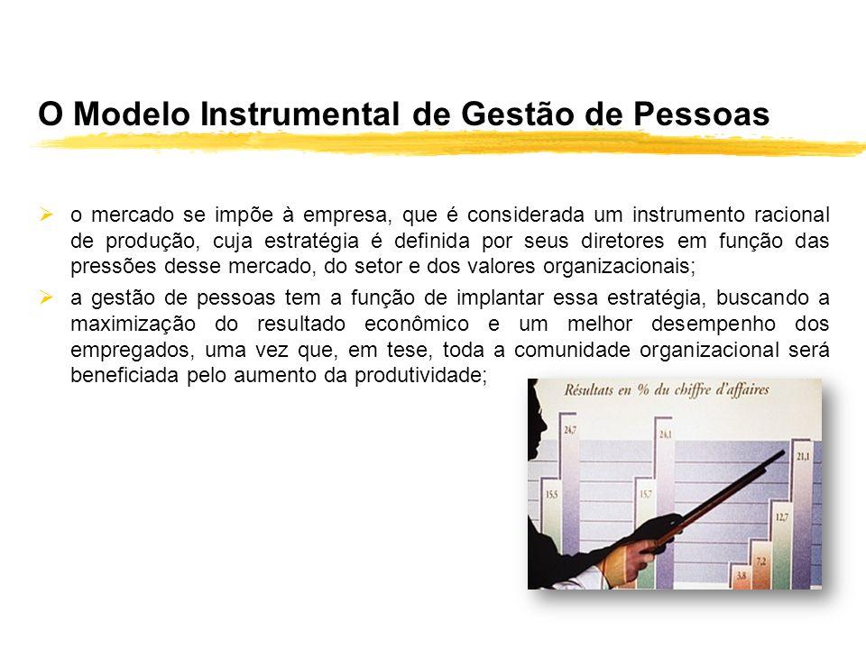 O Modelo Instrumental de Gestão de Pessoas