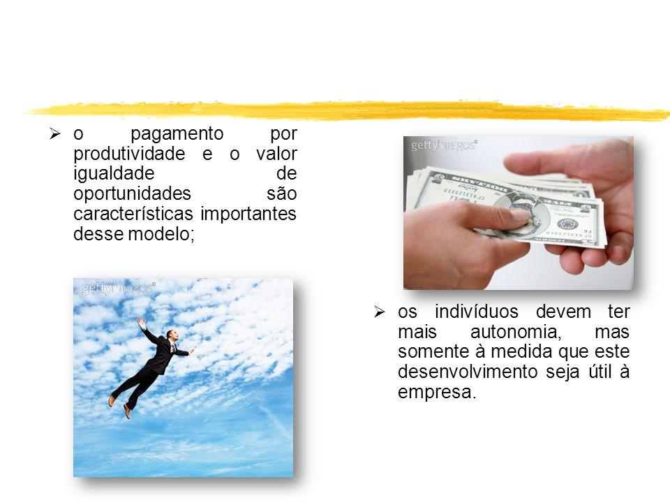 o pagamento por produtividade e o valor igualdade de oportunidades são características importantes desse modelo;