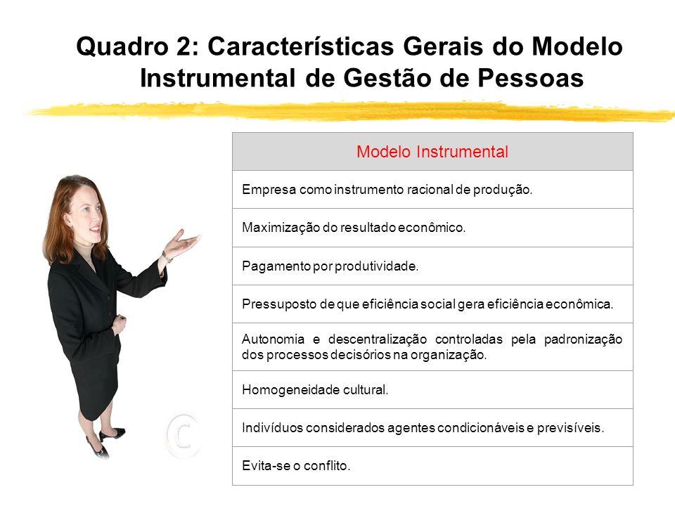 Quadro 2: Características Gerais do Modelo Instrumental de Gestão de Pessoas