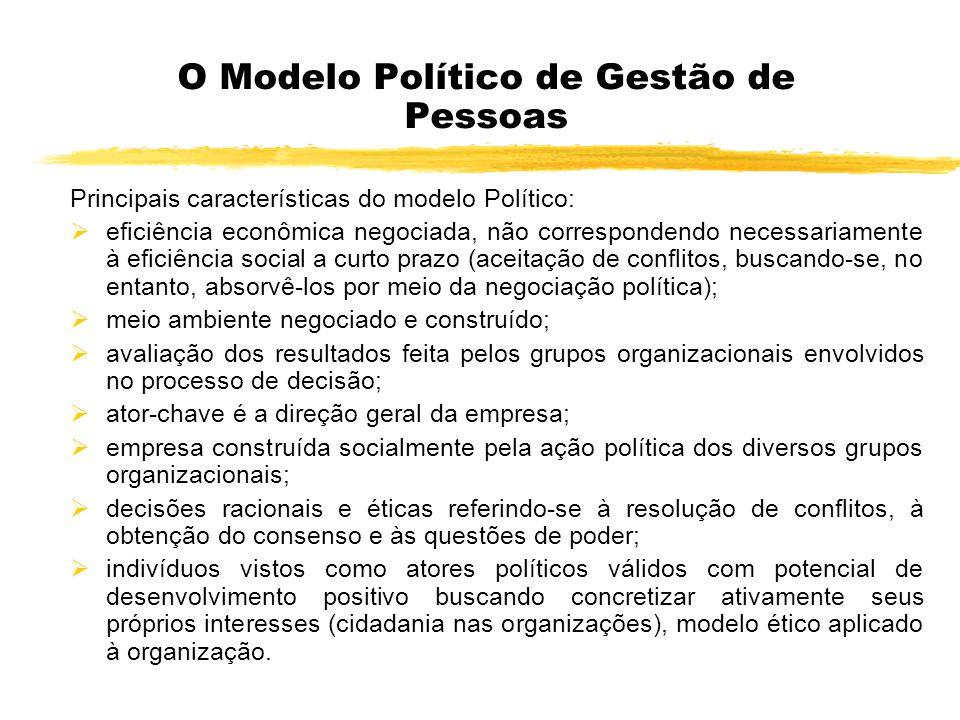 O Modelo Político de Gestão de Pessoas